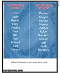 millenial hurricane names cartoon
